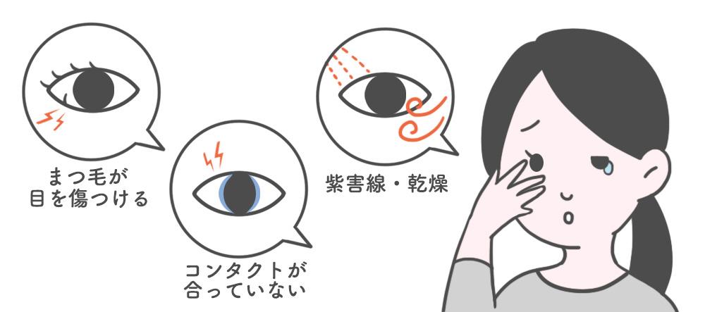 目の表面が痛む原因と症状