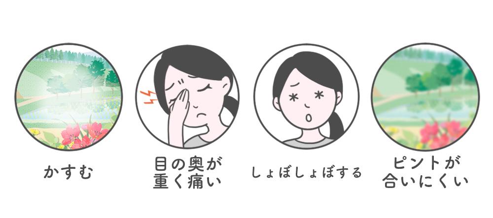 目が疲れる原因と症状